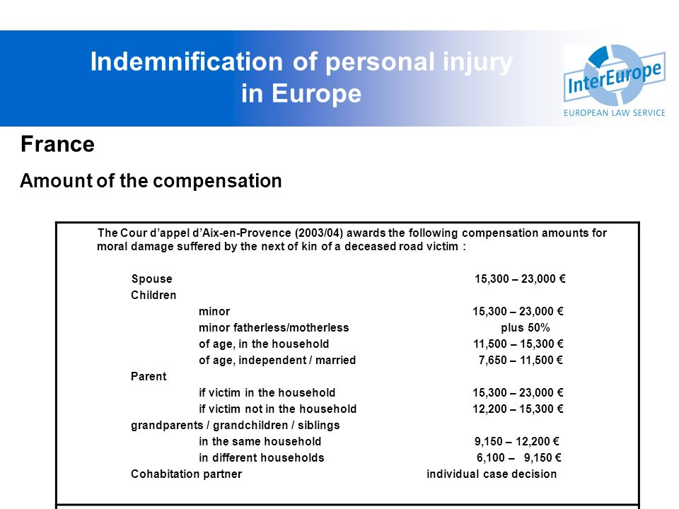 France Amount of the compensation Indemnification of personal injury in Europe The Cour dappel dAix-en-Provence (2003/04) awards the following compens
