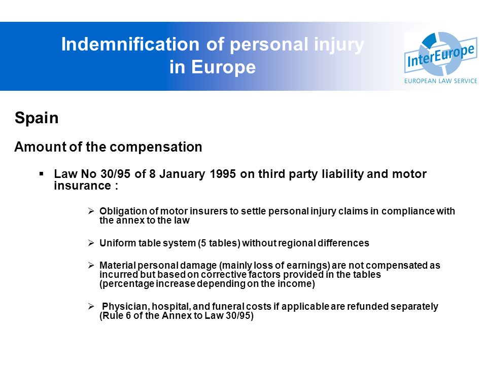 Spain Amount of the compensation Law No 30/95 of 8 January 1995 on third party liability and motor insurance : Obligation of motor insurers to settle