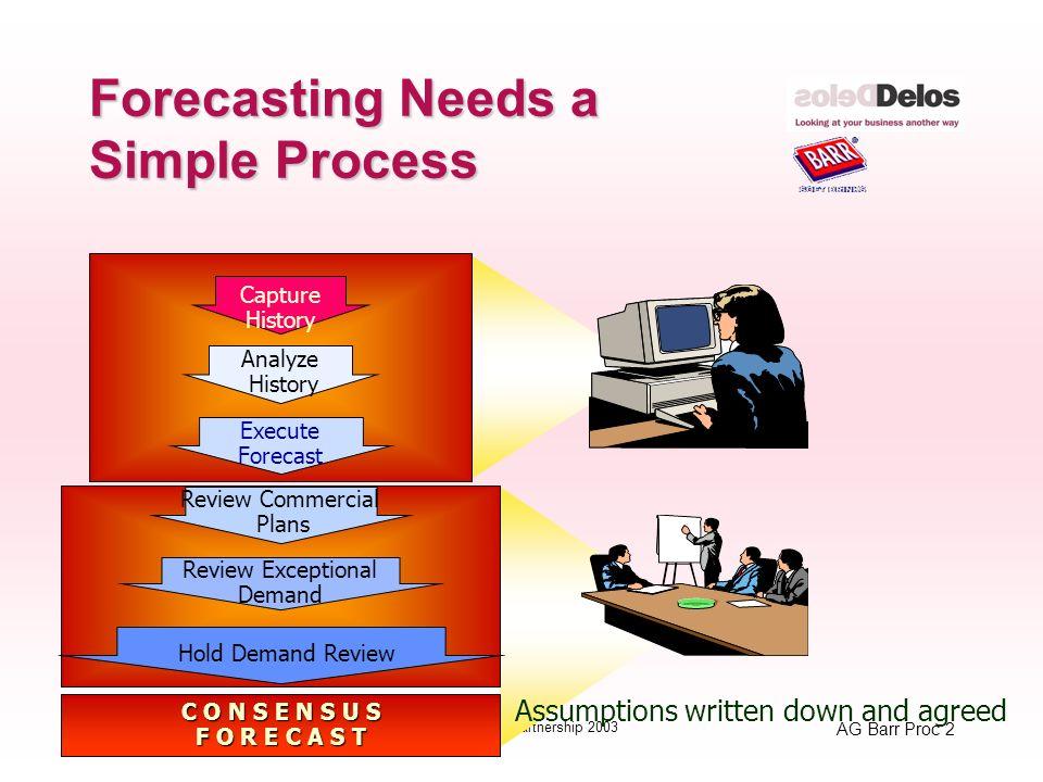 AG Barr Proc 3 © The Delos Partnership 2003 1.