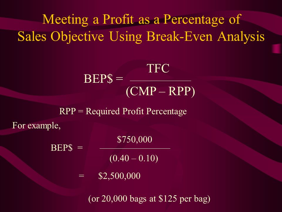 Meeting a Profit as a Percentage of Sales Objective Using Break-Even Analysis TFC (CMP – RPP) BEP$ = For example, BEP$ = (0.40 – 0.10) $750,000 = $2,5