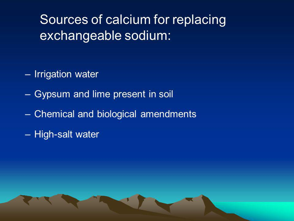 Sources of calcium for replacing exchangeable sodium: –Irrigation water –Gypsum and lime present in soil –Chemical and biological amendments –High-salt water