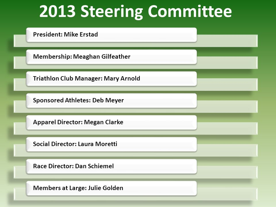 2013 Steering Committee President: Mike ErstadMembership: Meaghan GilfeatherTriathlon Club Manager: Mary ArnoldSponsored Athletes: Deb Meyer Apparel D