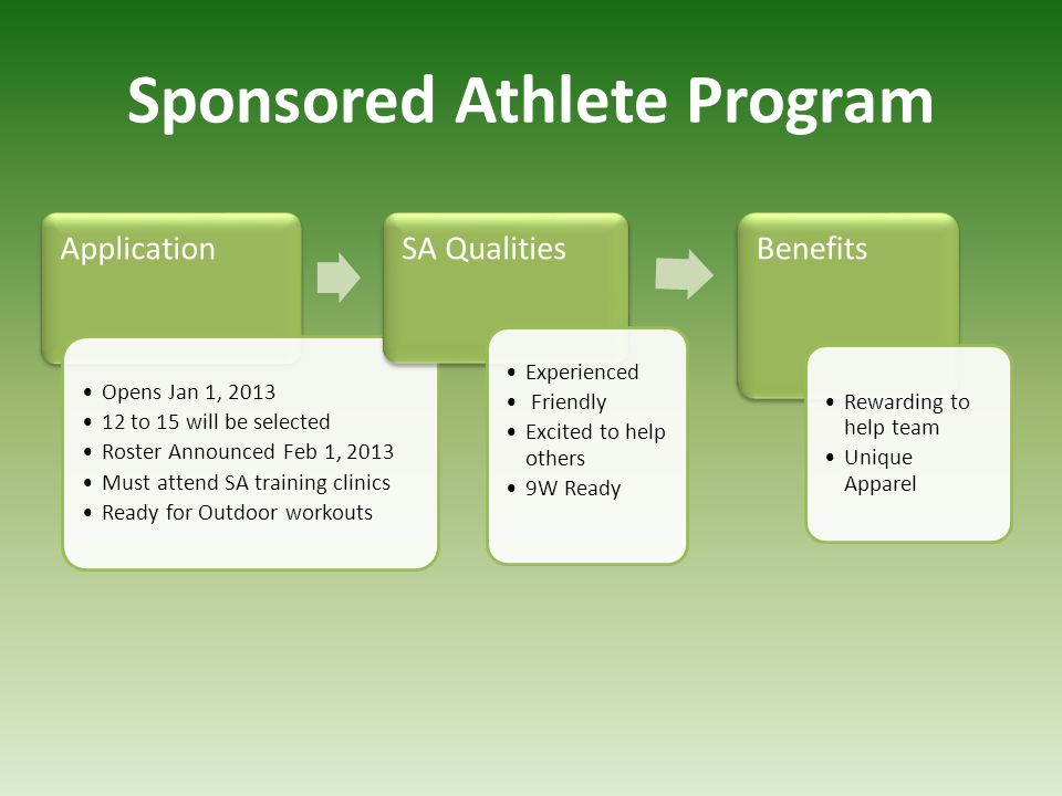 Sponsored Athlete Program Application Opens Jan 1, 2013 12 to 15 will be selected Roster Announced Feb 1, 2013 Must attend SA training clinics Ready f