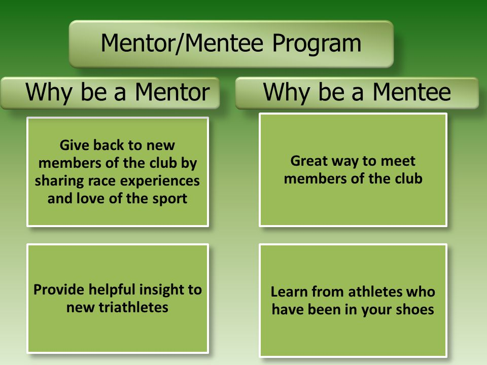 Give back to new members of the club by sharing race experiences and love of the sport Provide helpful insight to new triathletes Mentor/Mentee Progra