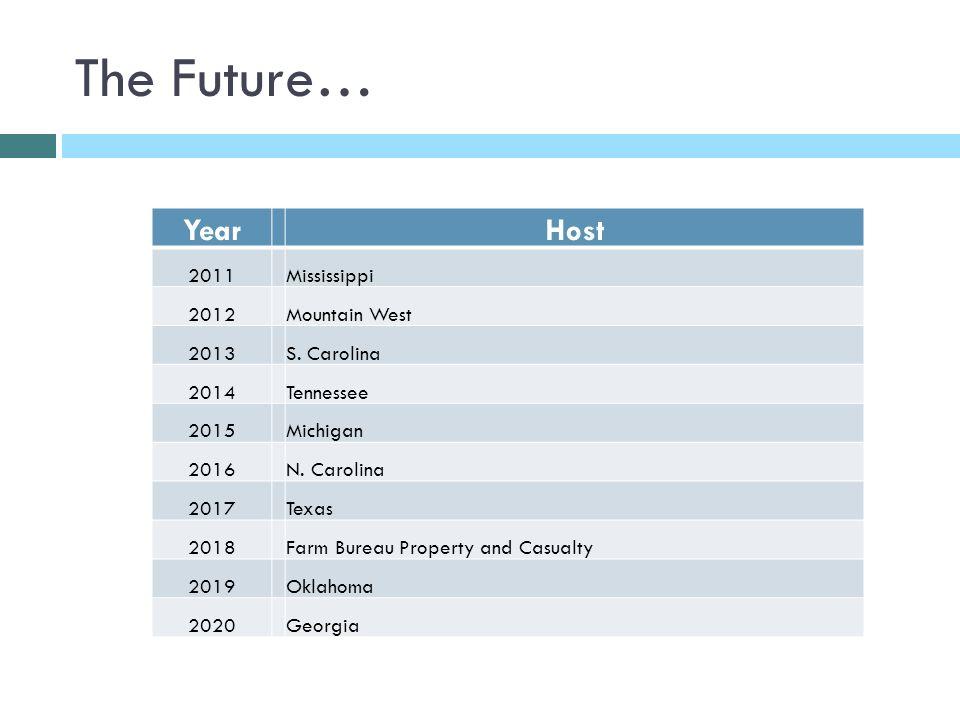 The Future… YearHost 2011Mississippi 2012Mountain West 2013S. Carolina 2014Tennessee 2015Michigan 2016N. Carolina 2017Texas 2018Farm Bureau Property a