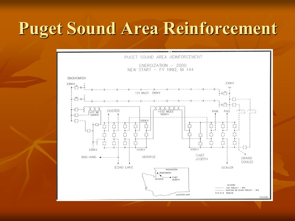 Puget Sound Area Reinforcement