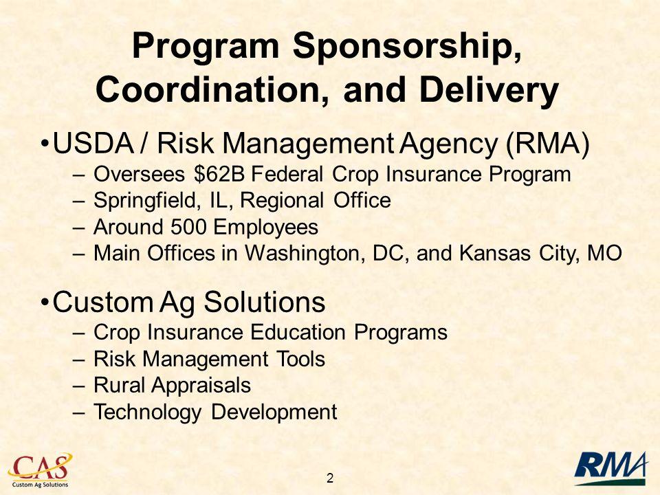 43 YearRevenuesPremiumIndemnityNet Revenues 1$ 100 2$ 50 3$ 150 4$ 25 5$ 175 Avg.$ 100 Basic Crop Insurance Example