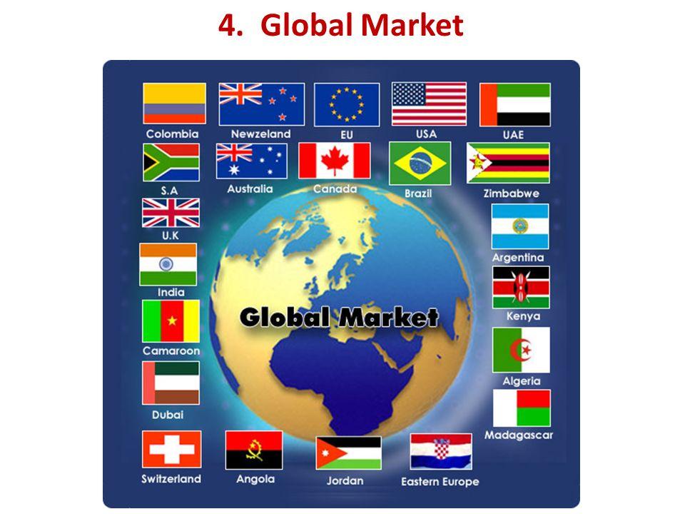 4. Global Market