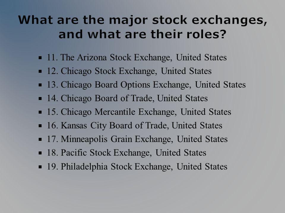 11. The Arizona Stock Exchange, United States 12.
