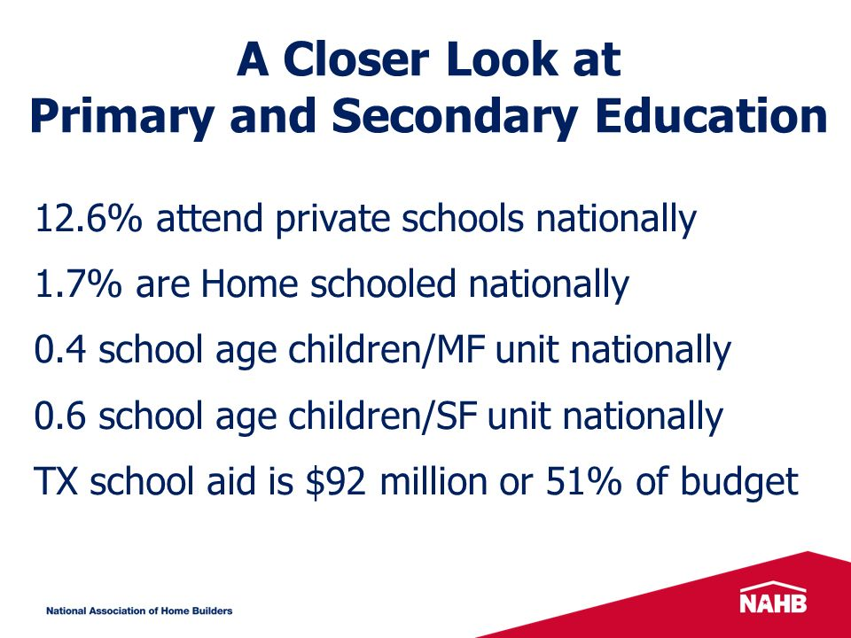 A Closer Look at Primary and Secondary Education 12.6% attend private schools nationally 1.7% are Home schooled nationally 0.4 school age children/MF unit nationally 0.6 school age children/SF unit nationally TX school aid is $92 million or 51% of budget