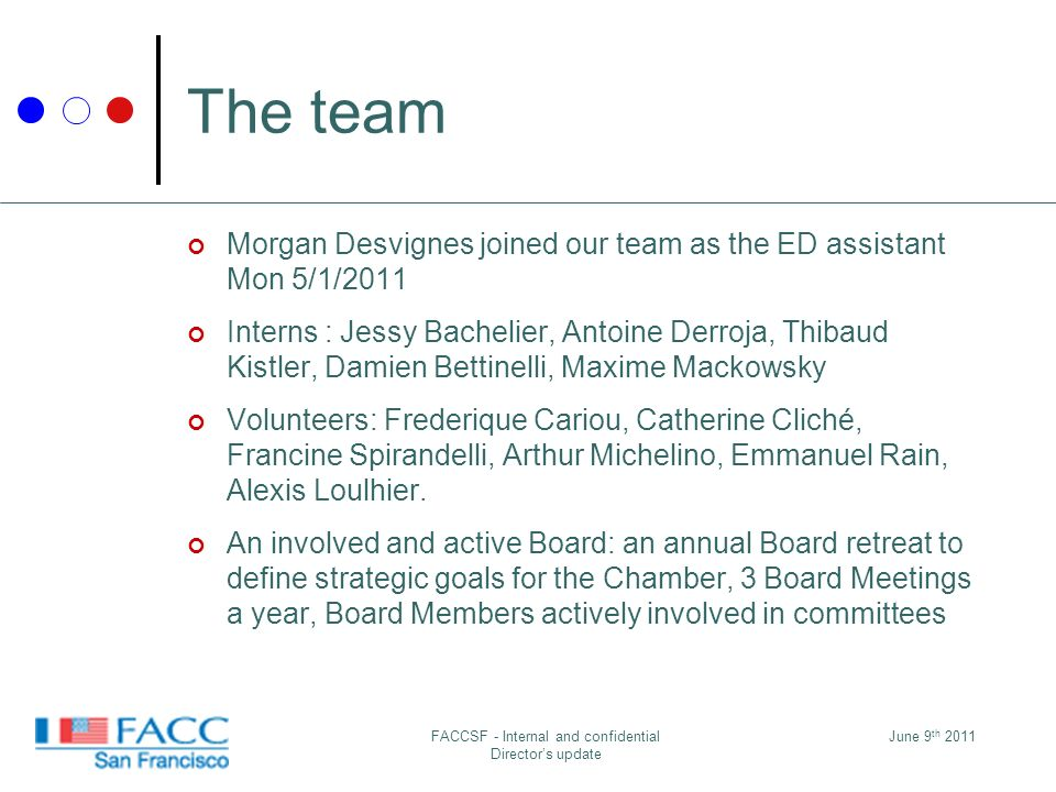 June 9 th 2011FACCSF - Internal and confidential Directors update The team Morgan Desvignes joined our team as the ED assistant Mon 5/1/2011 Interns : Jessy Bachelier, Antoine Derroja, Thibaud Kistler, Damien Bettinelli, Maxime Mackowsky Volunteers: Frederique Cariou, Catherine Cliché, Francine Spirandelli, Arthur Michelino, Emmanuel Rain, Alexis Loulhier.