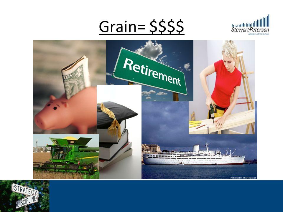 Grain= $$$$