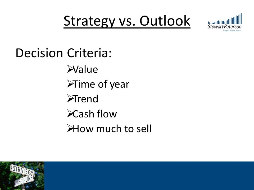 Strategy vs. Outlook Decision Criteria: Value Time of year Trend Cash flow How much to sell