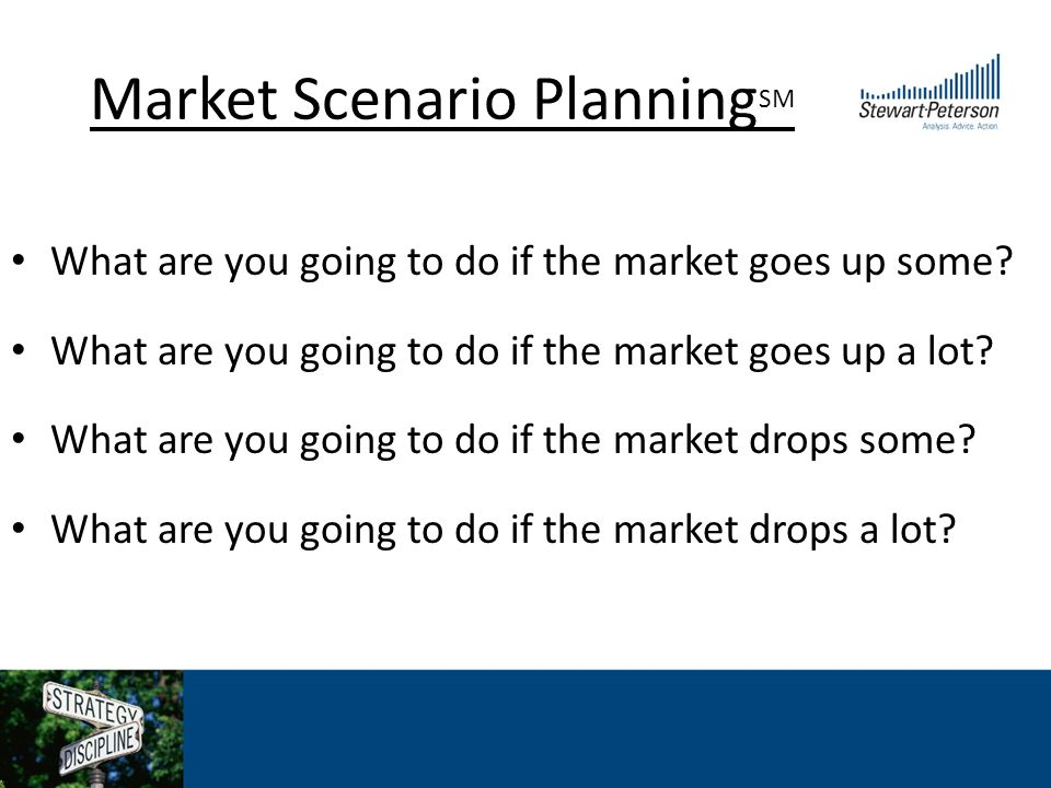 Market Scenario Planning SM What are you going to do if the market goes up some.