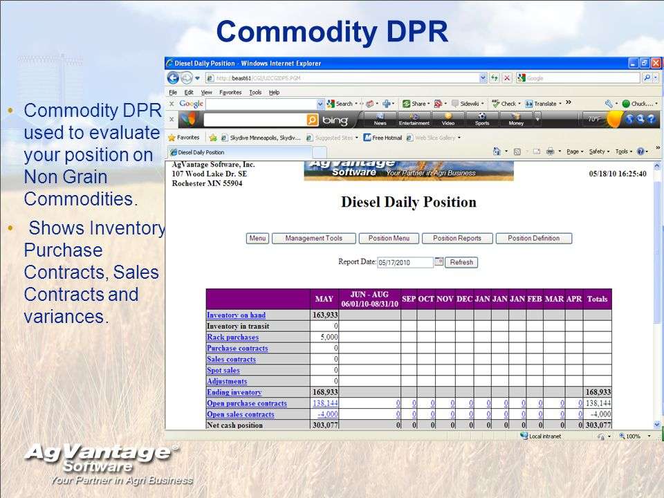 Commodity DPR Commodity DPR used to evaluate your position on Non Grain Commodities.