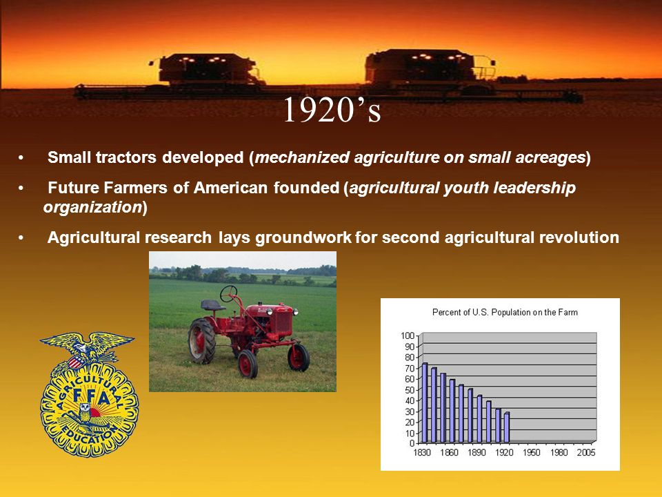 1920s Small tractors developed (mechanized agriculture on small acreages) Future Farmers of American founded (agricultural youth leadership organizati