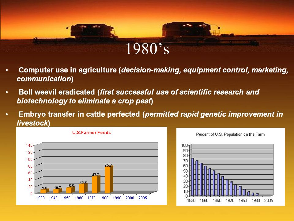 1980s Computer use in agriculture (decision-making, equipment control, marketing, communication) Boll weevil eradicated (first successful use of scien