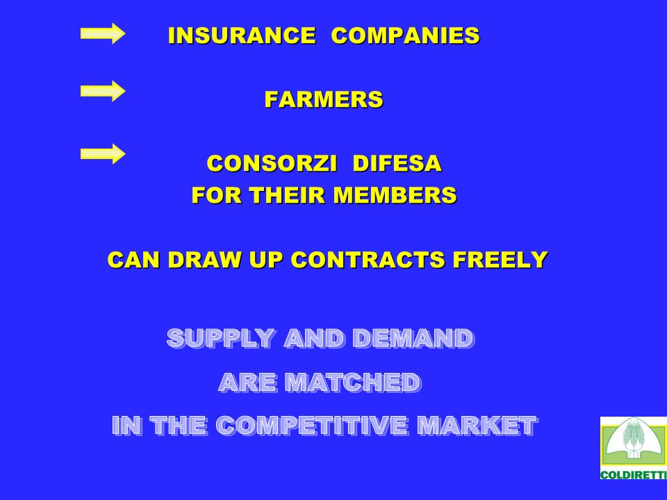 INSURANCE COMPANIES FARMERS CONSORZI DIFESA FOR THEIR MEMBERS CAN DRAW UP CONTRACTS FREELY CAN DRAW UP CONTRACTS FREELY