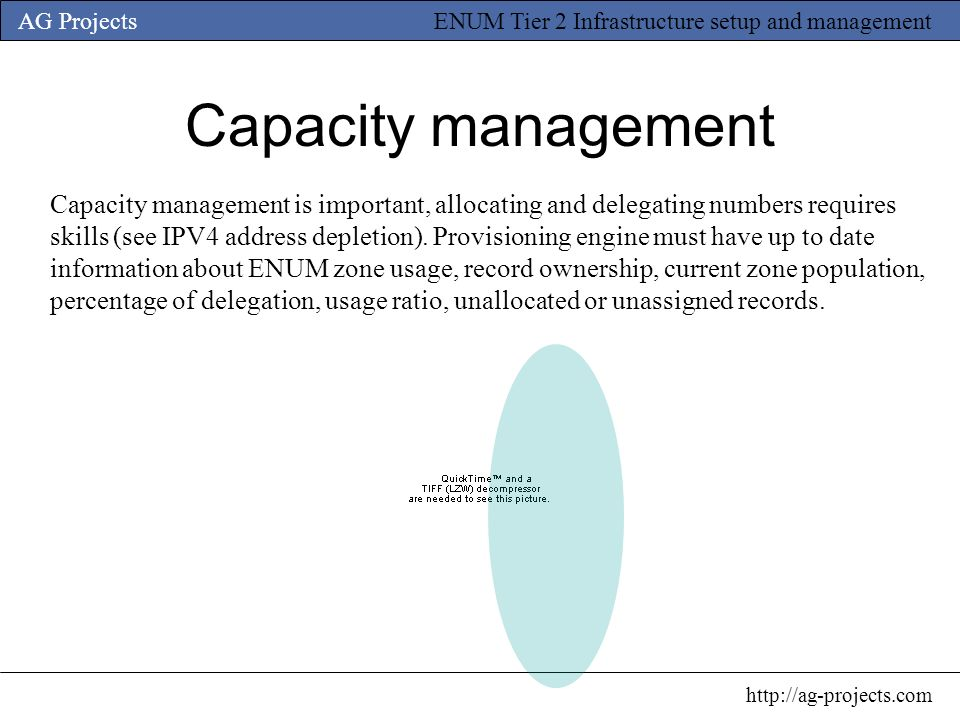 AG Projects http://ag-projects.com ENUM Tier 2 Infrastructure setup and management Capacity management Capacity management is important, allocating an