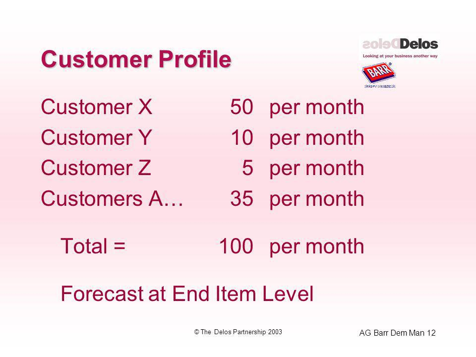 AG Barr Dem Man 12 © The Delos Partnership 2003 Customer Profile Customer X 50per month Customer Y 10 per month Customer Z 5 per month Customers A… 35 per month Total =100 per month Forecast at End Item Level