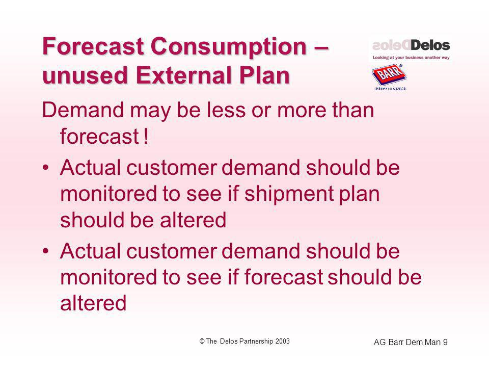 AG Barr Dem Man 9 © The Delos Partnership 2003 Forecast Consumption – unused External Plan Demand may be less or more than forecast ! Actual customer
