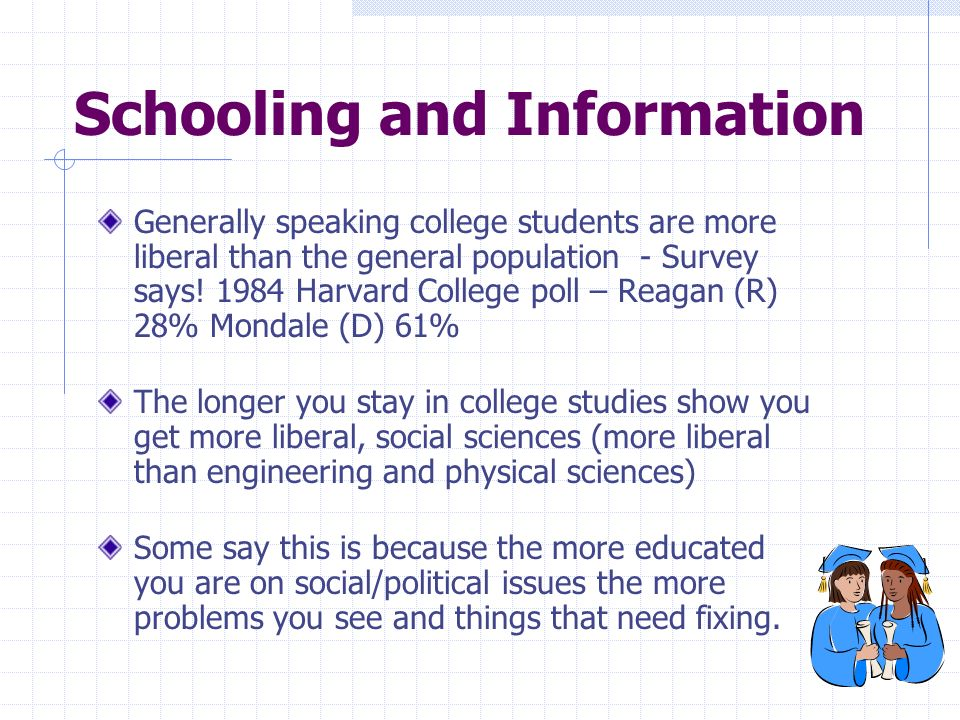 Schooling and Information Generally speaking college students are more liberal than the general population - Survey says! 1984 Harvard College poll –
