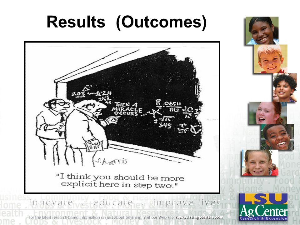 Results (Outcomes)
