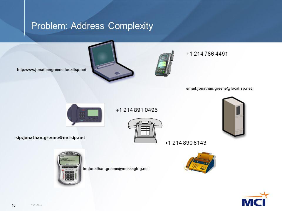 23/01/2014 16 Problem: Address Complexity email:jonathan.greene@localisp.net http:www.jonathangreene.localisp.net sip:jonathan.greene@mcisip.net im:jo