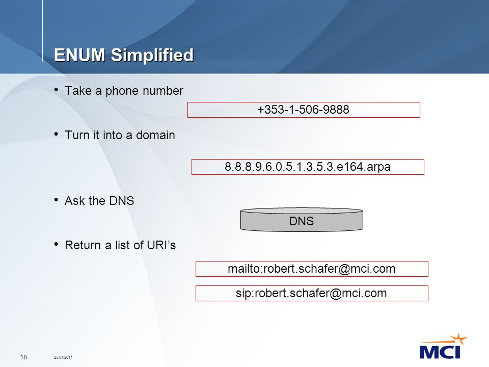 23/01/2014 18 ENUM Simplified Take a phone number Turn it into a domain Ask the DNS Return a list of URIs +353-1-506-9888 8.8.8.9.6.0.5.1.3.5.3.e164.a