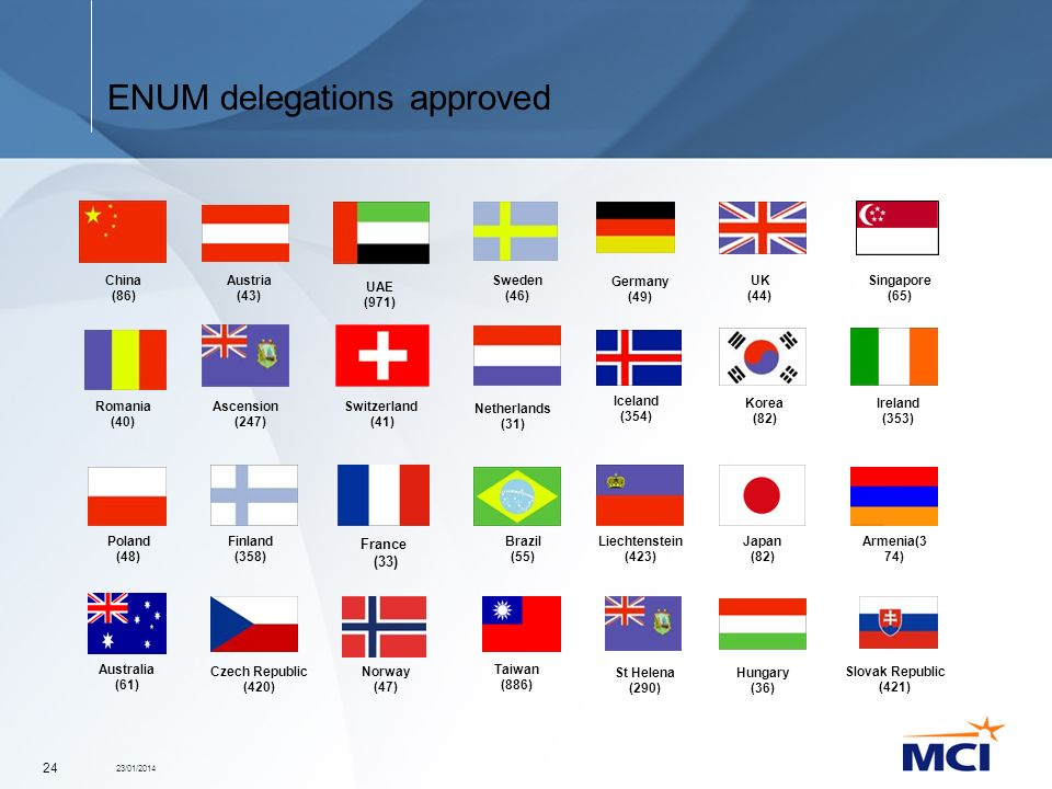 23/01/2014 24 ENUM delegations approved UK (44) UAE (971) Hungary (36) Sweden (46) Germany (49) Finland (358) Korea (82) China (86) Netherlands (31) P