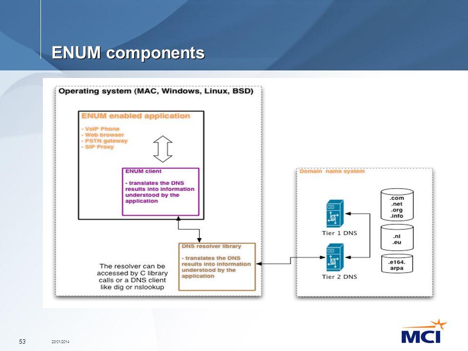 23/01/2014 53 ENUM components