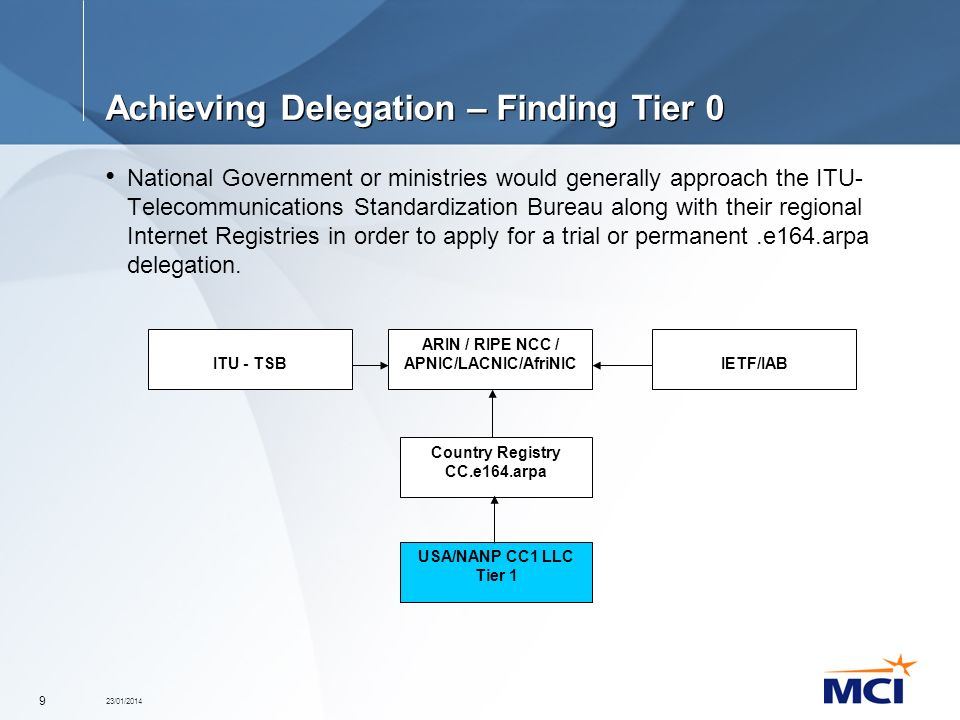 23/01/2014 9 Achieving Delegation – Finding Tier 0 National Government or ministries would generally approach the ITU- Telecommunications Standardizat