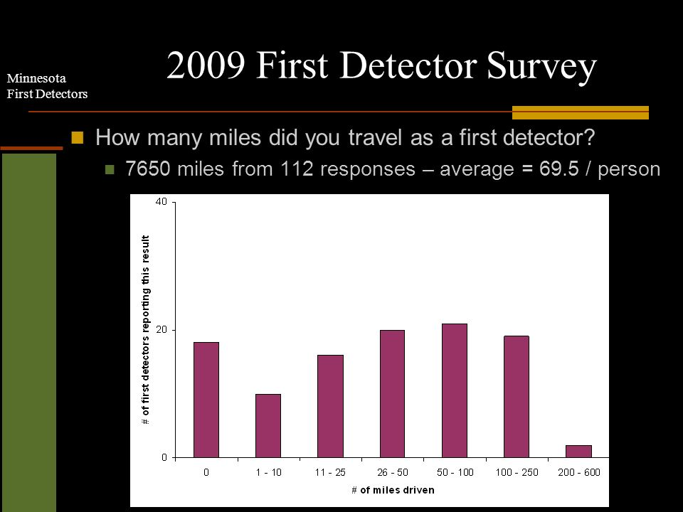 Minnesota First Detectors 2009 First Detector Survey How many miles did you travel as a first detector.