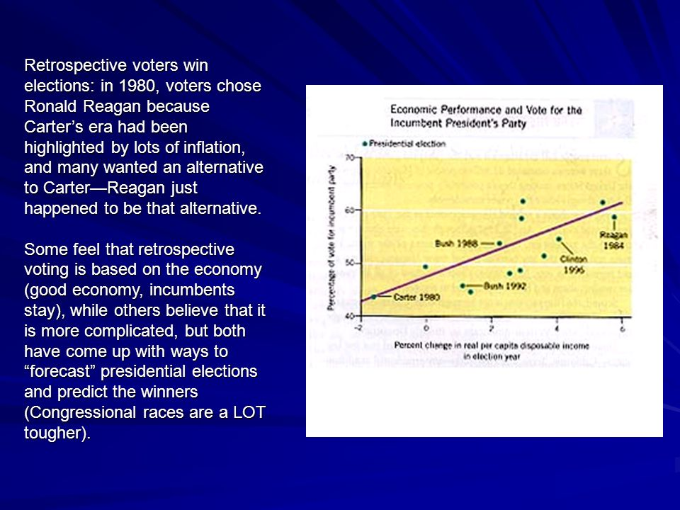 Retrospective voters win elections: in 1980, voters chose Ronald Reagan because Carters era had been highlighted by lots of inflation, and many wanted