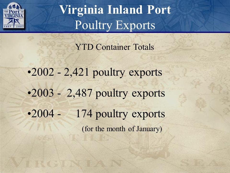 Virginia Inland Port Poultry Exports 2002 - 2,421 poultry exports 2003 - 2,487 poultry exports 2004 - 174 poultry exports (for the month of January) Y