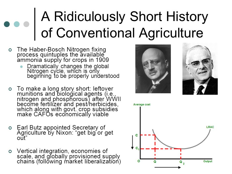 A Ridiculously Short History of Conventional Agriculture The Haber-Bosch Nitrogen fixing process quintuples the available ammonia supply for crops in