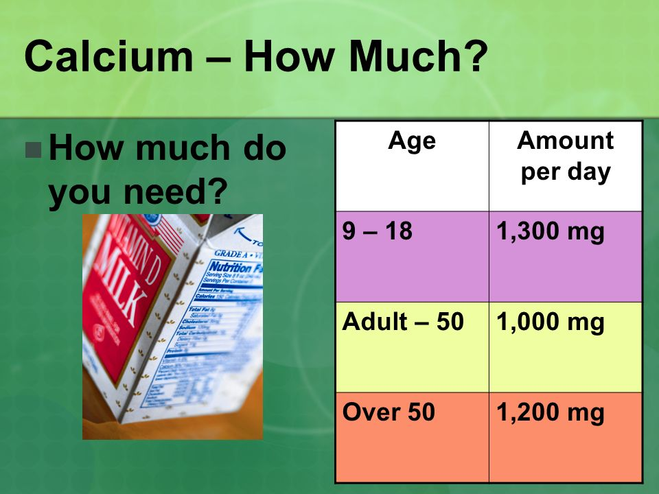 Calcium – How Much? How much do you need? AgeAmount per day 9 – 181,300 mg Adult – 501,000 mg Over 501,200 mg