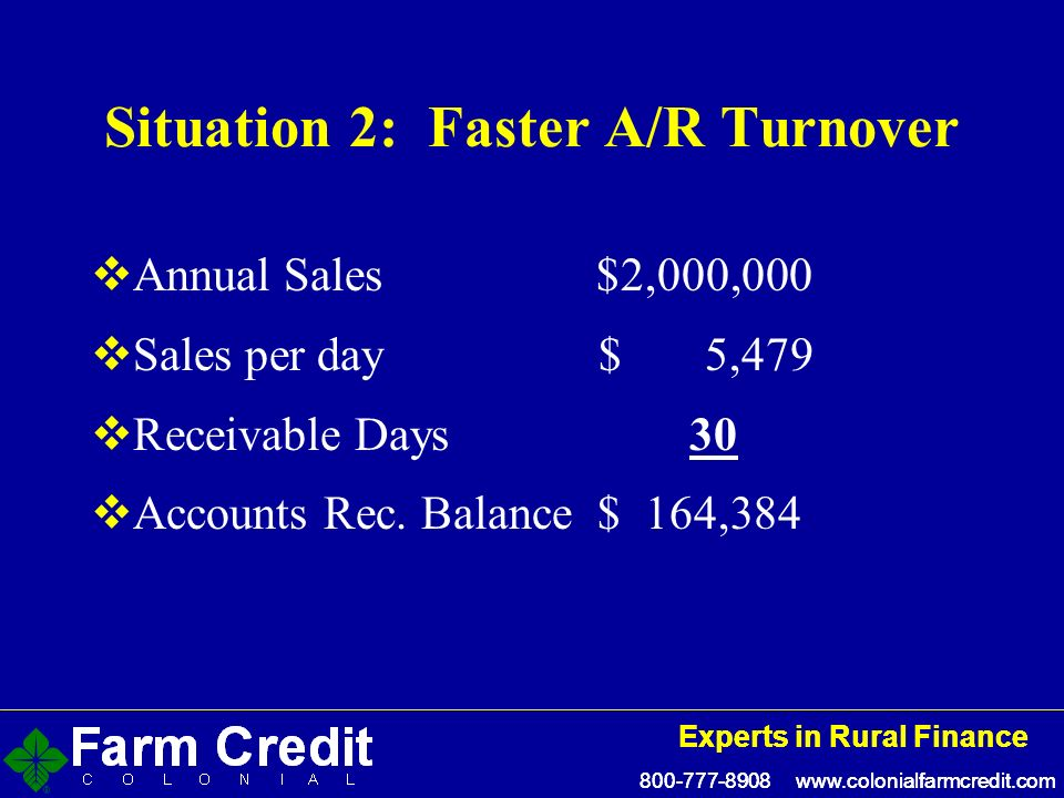 Experts in Rural Finance Experts in Rural Finance Situation 2: Faster A/R Turnover Annual Sales $2,000,000 Sales per day $ 5,479 Receivable Days 30 Accounts Rec.