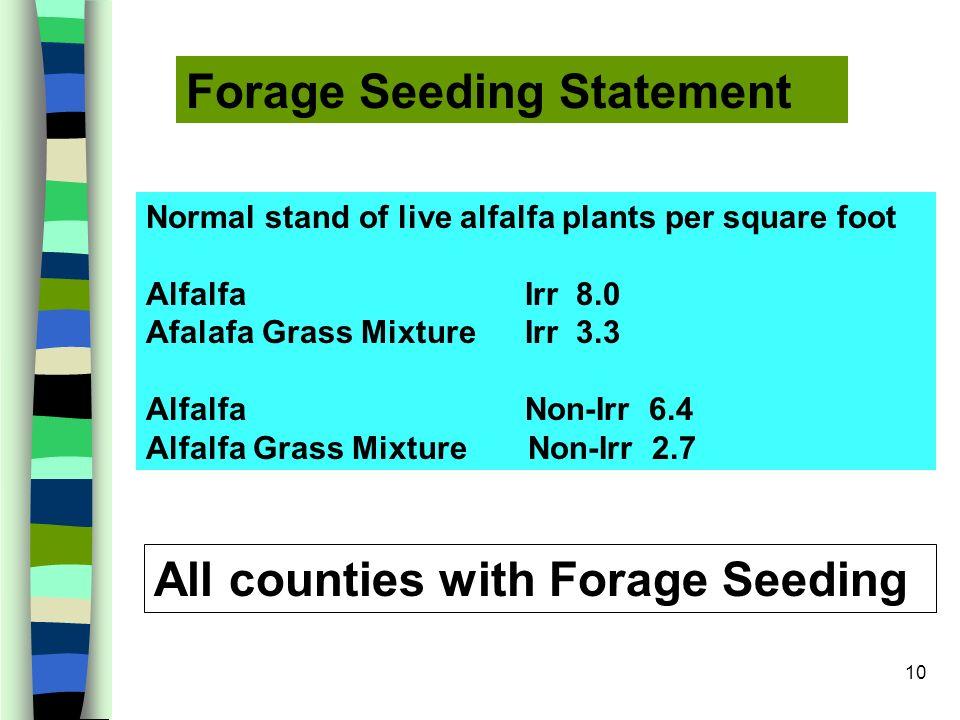 10 Normal stand of live alfalfa plants per square foot Alfalfa Irr 8.0 Afalafa Grass Mixture Irr 3.3 Alfalfa Non-Irr 6.4 Alfalfa Grass Mixture Non-Irr