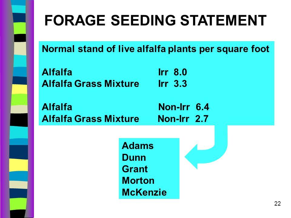 22 Normal stand of live alfalfa plants per square foot Alfalfa Irr 8.0 Alfalfa Grass Mixture Irr 3.3 Alfalfa Non-Irr 6.4 Alfalfa Grass Mixture Non-Irr