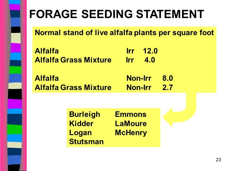 23 Normal stand of live alfalfa plants per square foot Alfalfa Irr 12.0 Alfalfa Grass Mixture Irr 4.0 Alfalfa Non-Irr 8.0 Alfalfa Grass Mixture Non-Ir