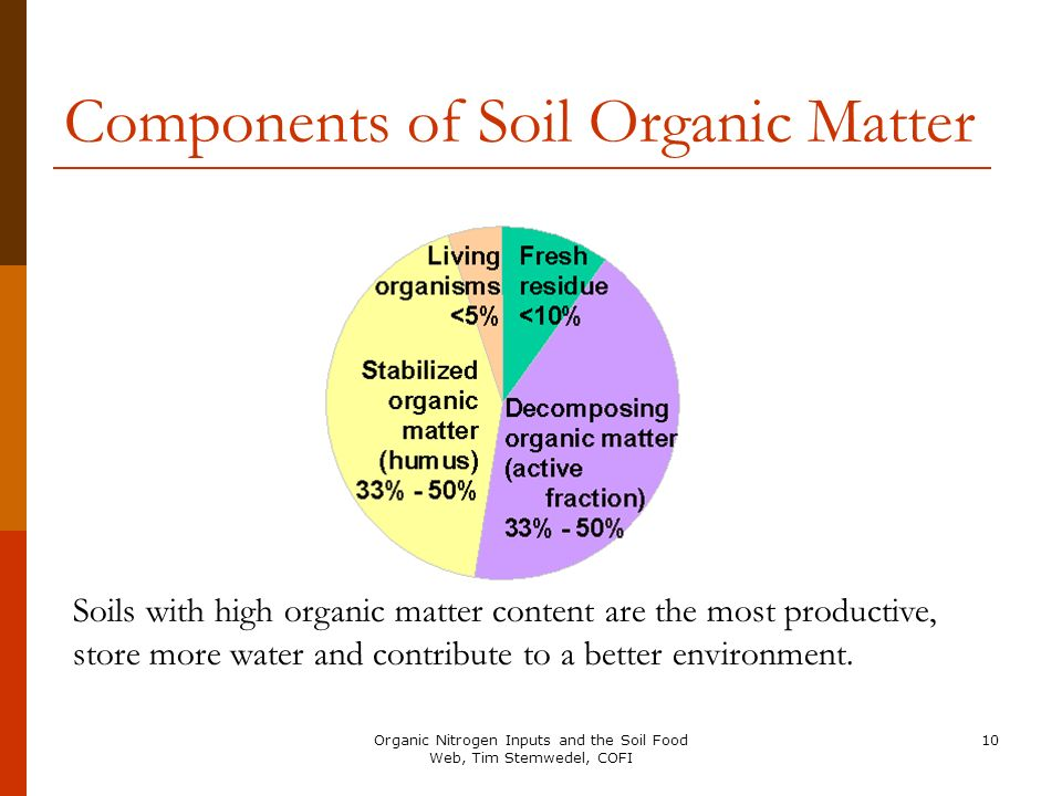 10 Components of Soil Organic Matter Soils with high organic matter content are the most productive, store more water and contribute to a better envir
