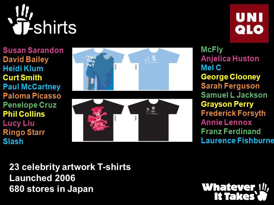 T-shirts 23 celebrity artwork T-shirts Launched 2006 680 stores in Japan Susan Sarandon David Bailey Heidi Klum Curt Smith Paul McCartney Paloma Picas