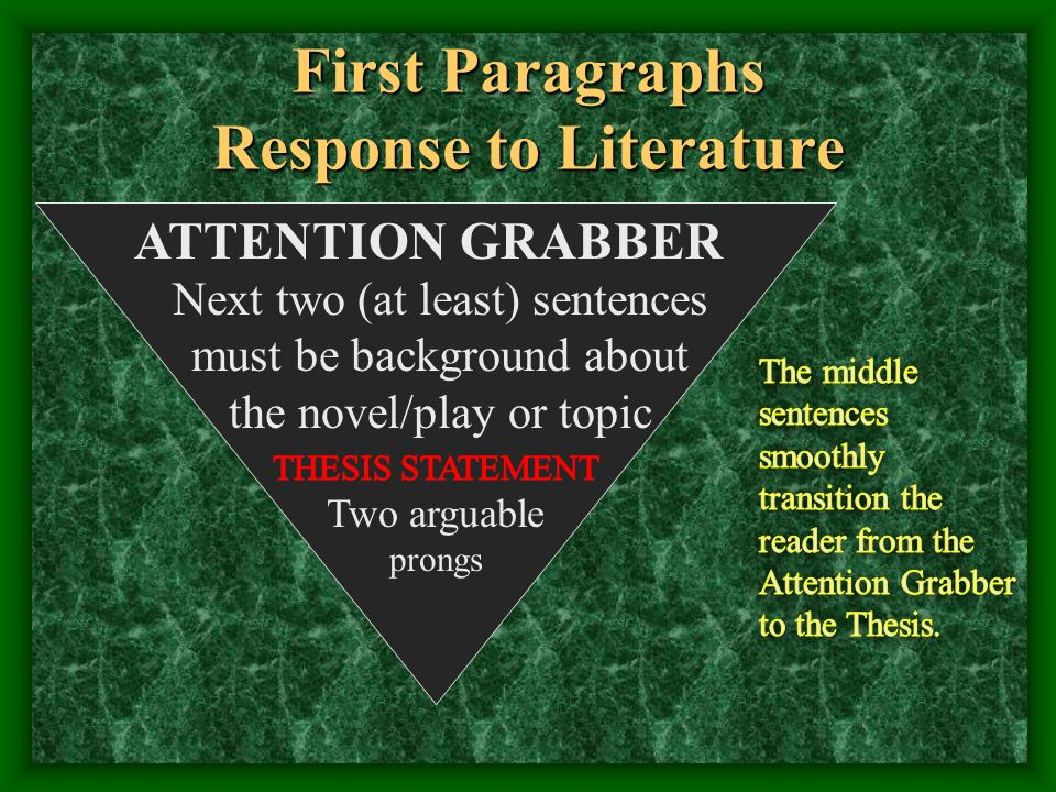 First Paragraphs Response to Literature ATTENTION GRABBER Next two (at least) sentences must be background about the novel/play or topic