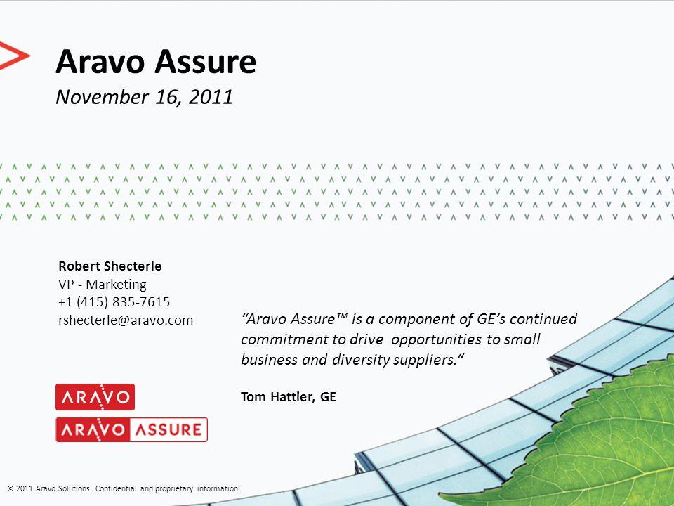 It Requires Reach - Aravo Assure TM © 2011 Aravo Solutions.