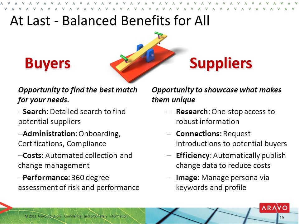 At Last - Balanced Benefits for All Opportunity to find the best match for your needs. – Search: Detailed search to find potential suppliers – Adminis