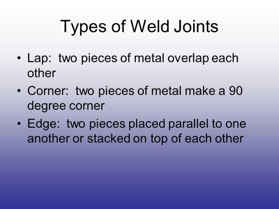Types of Weld Joints Lap: two pieces of metal overlap each other Corner: two pieces of metal make a 90 degree corner Edge: two pieces placed parallel