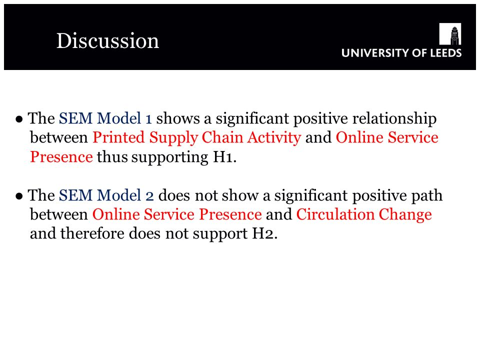 Discussion The SEM Model 1 shows a significant positive relationship between Printed Supply Chain Activity and Online Service Presence thus supporting H1.
