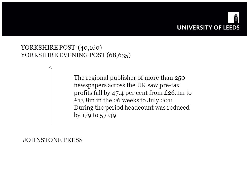 YORKSHIRE POST (40,160) YORKSHIRE EVENING POST (68,635) JOHNSTONE PRESS The regional publisher of more than 250 newspapers across the UK saw pre-tax profits fall by 47.4 per cent from £26.1m to £13.8m in the 26 weeks to July 2011.