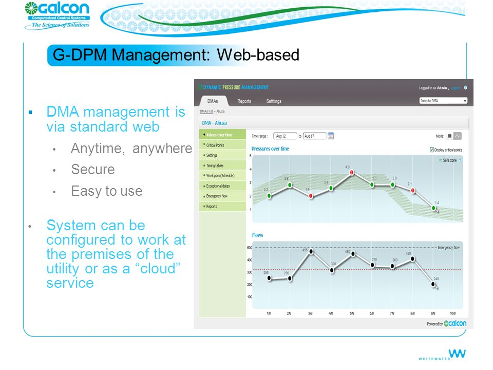 G-DPM Management: Web-based DMA management is via standard web Anytime, anywhere Secure Easy to use System can be configured to work at the premises o